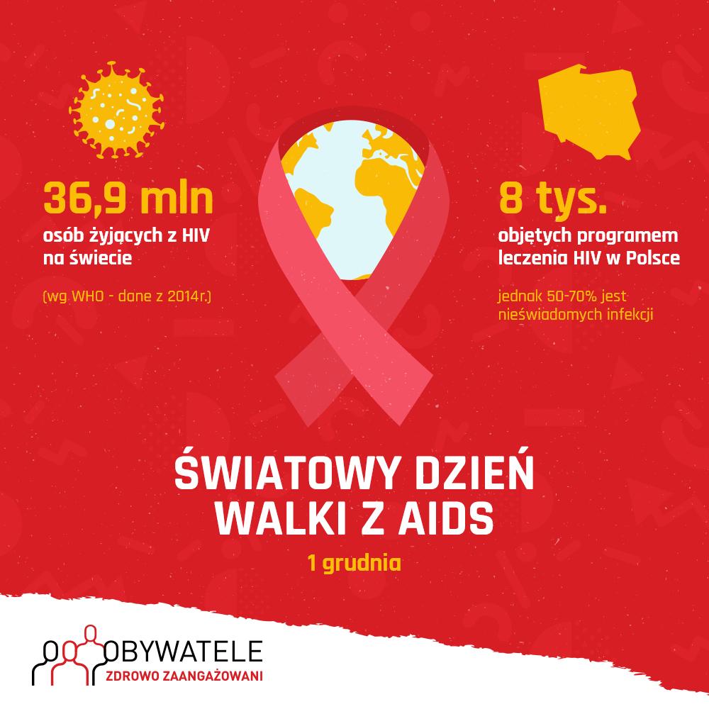 Blog 34 światowy Dzień Walki Z Aids Fundacja Obywatele