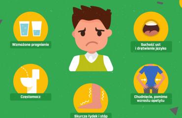 [Blog #23] Hiperglikemia – wysokie stężenie glukozy we krwi chorobą społeczną!